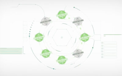 Medlemsnyhet: Miljöcertifieringssystem