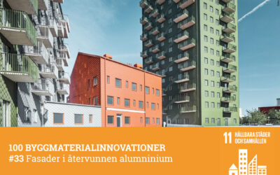 #33 Fasader i återvunnen aluminium