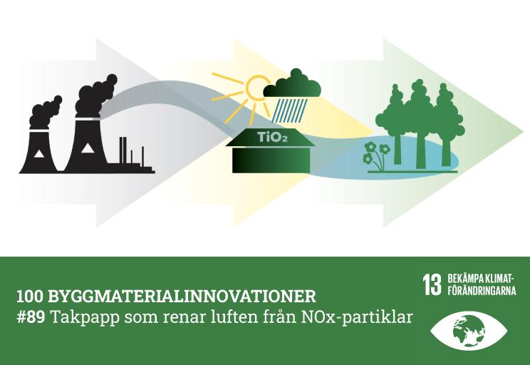 #89 Takpapp som renar luften från NOx-partiklar
